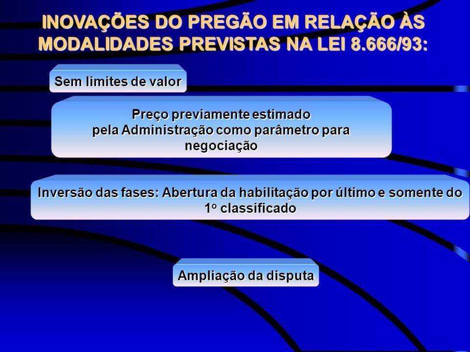 INOVAÇÕES DO PREGÃO EM RELAÇÃO ÀS MODALIDADES PREVISTAS NA LEI 8
