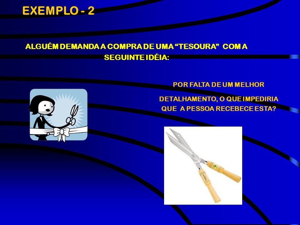 EXEMPLO - 2 ALGUÉM DEMANDA A COMPRA DE UMA TESOURA COM A
