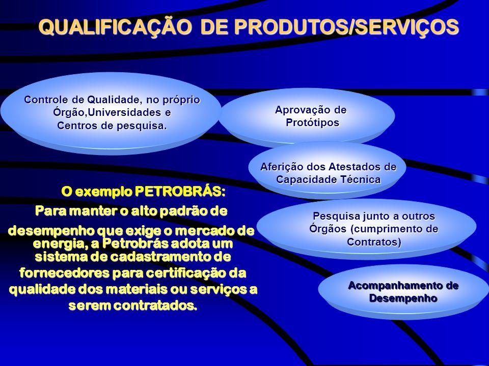 QUALIFICAÇÃO DE PRODUTOS/SERVIÇOS