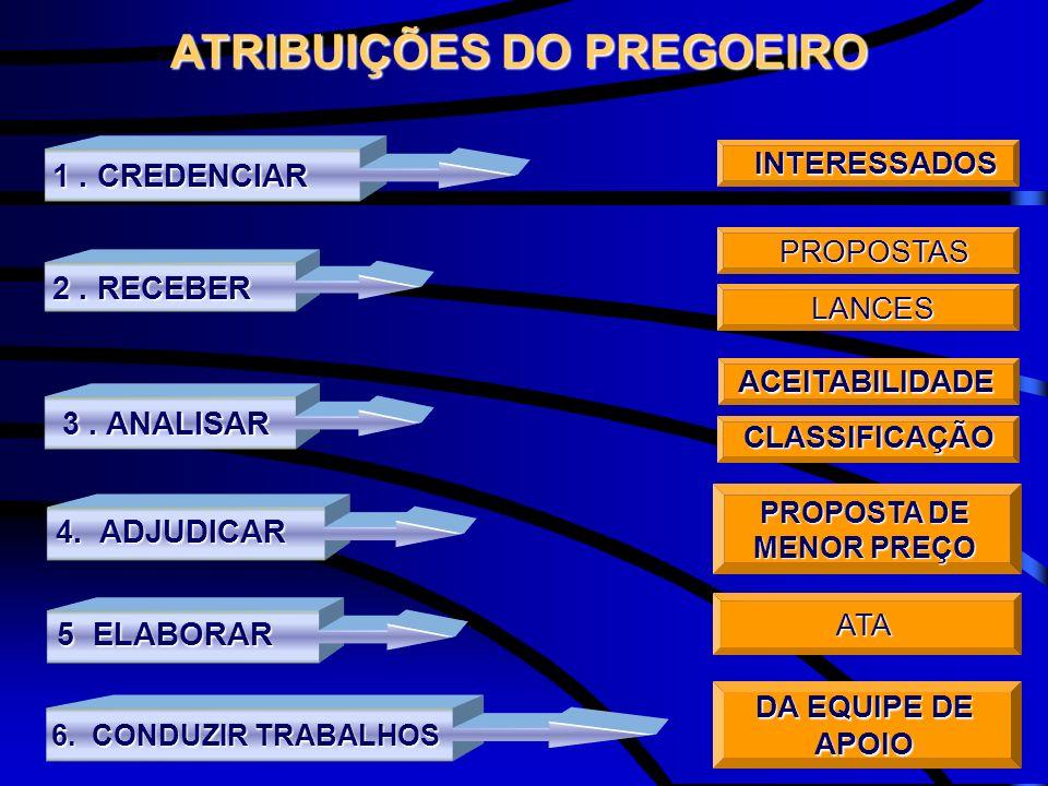 PROPOSTA DE MENOR PREÇO