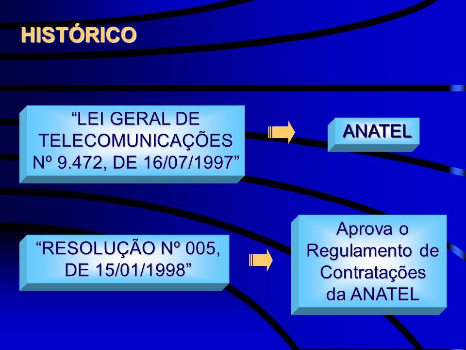 HISTÓRICO LEI GERAL DE TELECOMUNICAÇÕES Nº 9.472, DE 16/07/1997