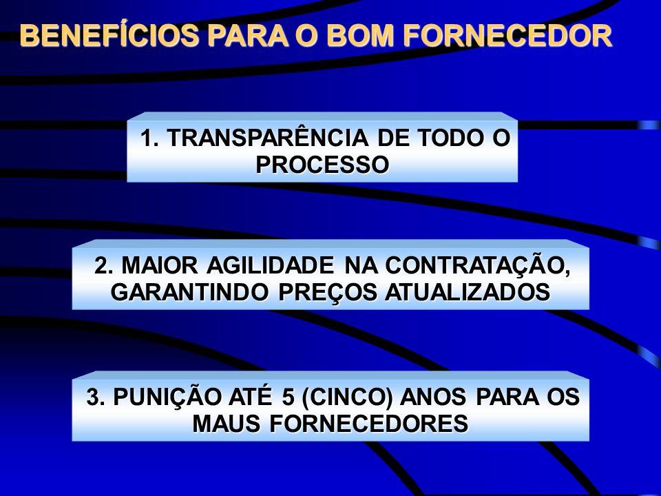 BENEFÍCIOS PARA O BOM FORNECEDOR