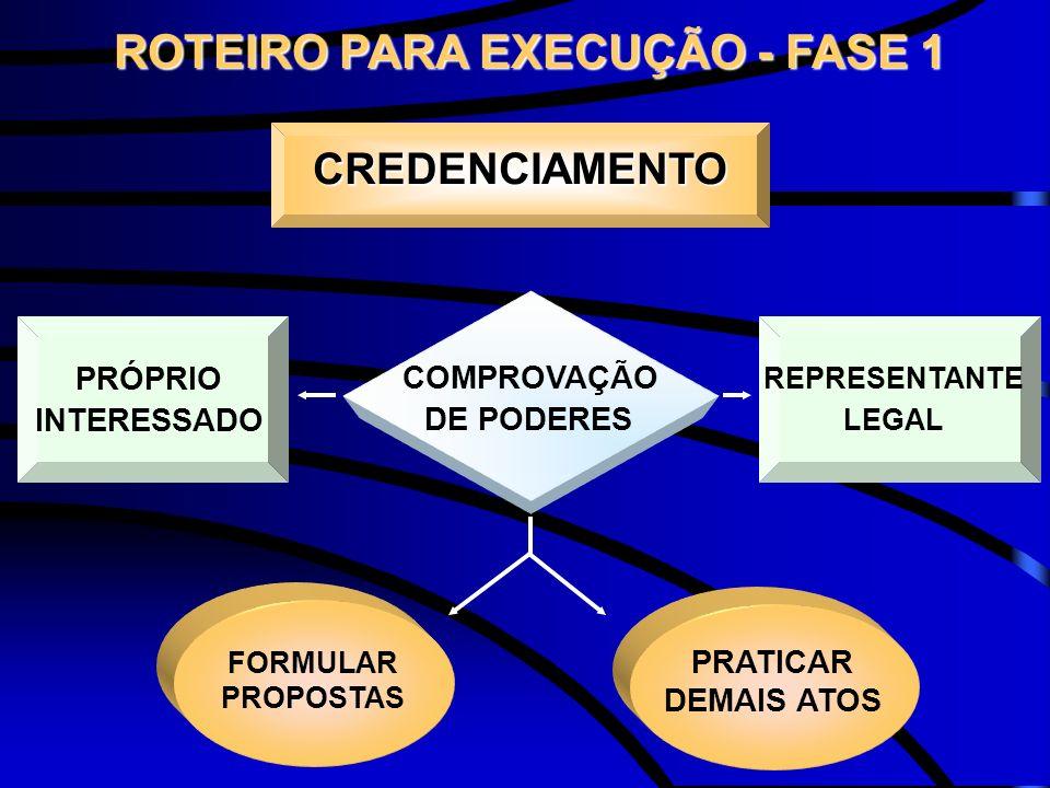ROTEIRO PARA EXECUÇÃO - FASE 1