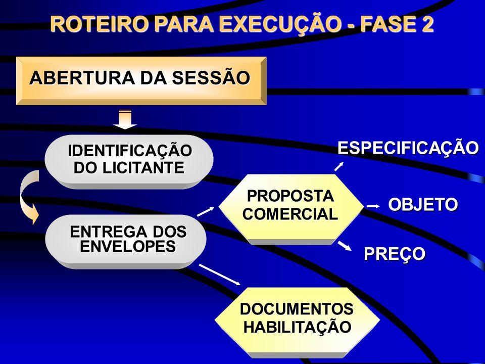 ROTEIRO PARA EXECUÇÃO - FASE 2