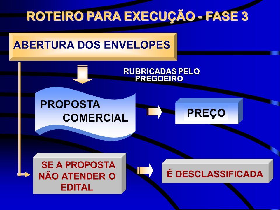ABERTURA DOS ENVELOPES