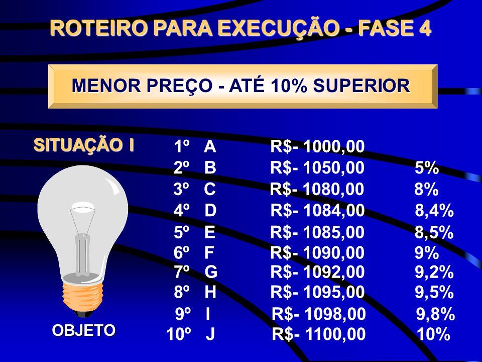 MENOR PREÇO - ATÉ 10% SUPERIOR