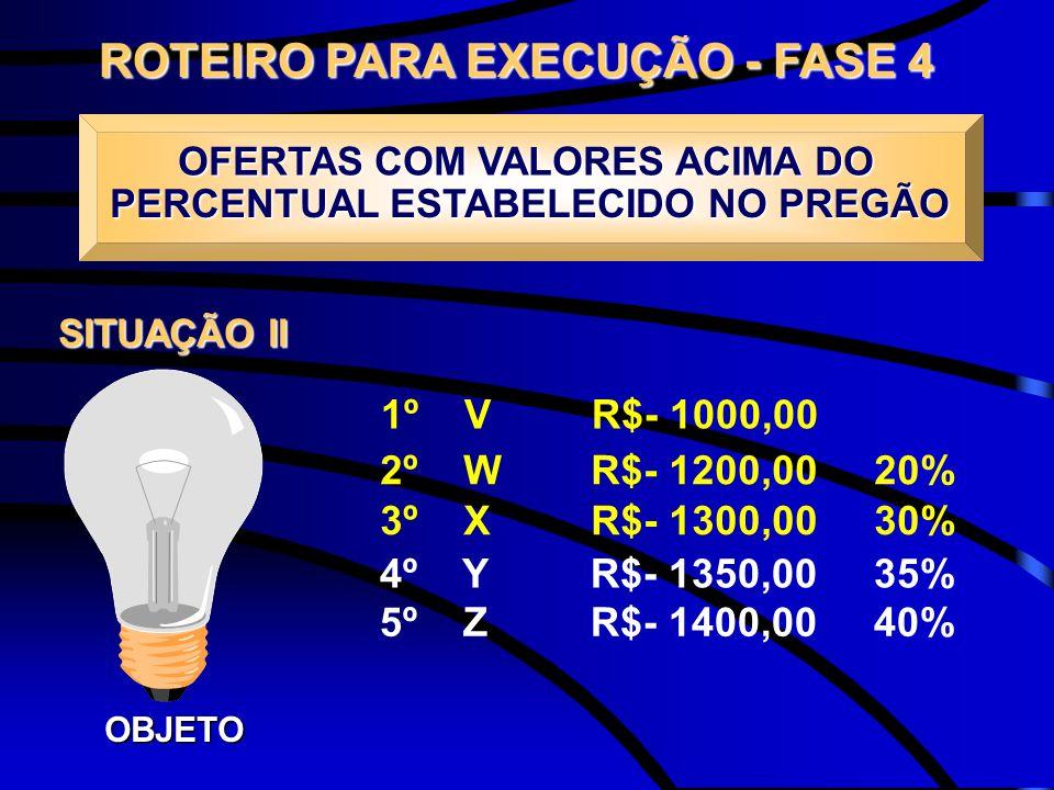 OFERTAS COM VALORES ACIMA DO PERCENTUAL ESTABELECIDO NO PREGÃO
