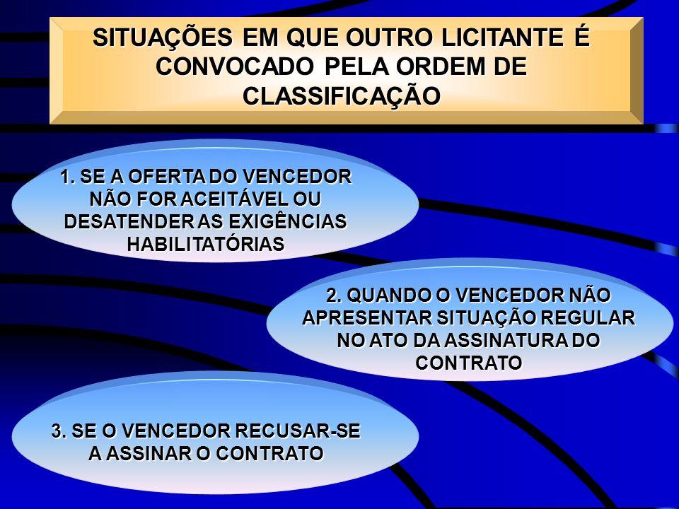 3. SE O VENCEDOR RECUSAR-SE A ASSINAR O CONTRATO