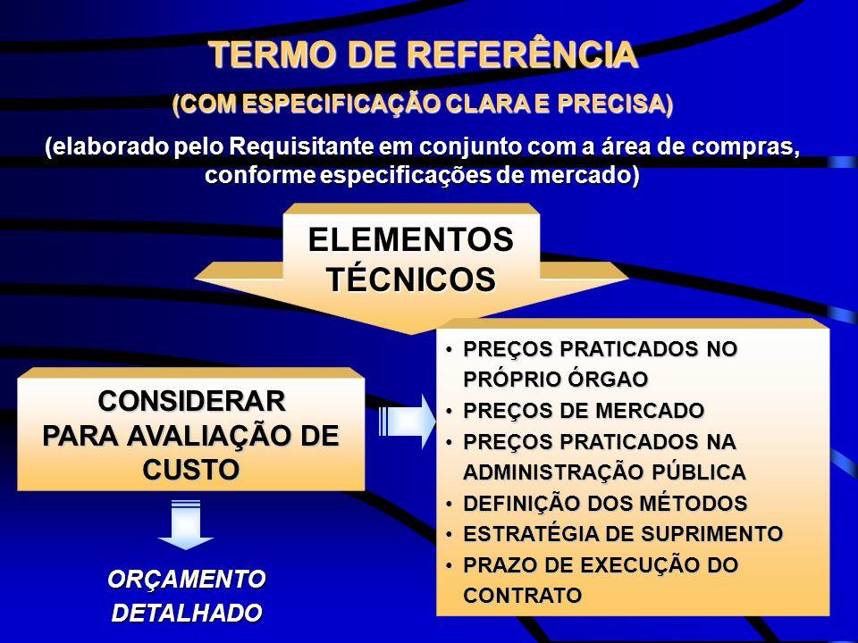(COM ESPECIFICAÇÃO CLARA E PRECISA) PARA AVALIAÇÃO DE CUSTO