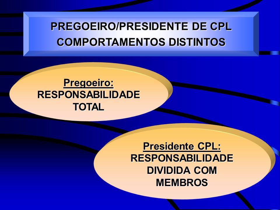 PREGOEIRO/PRESIDENTE DE CPL COMPORTAMENTOS DISTINTOS
