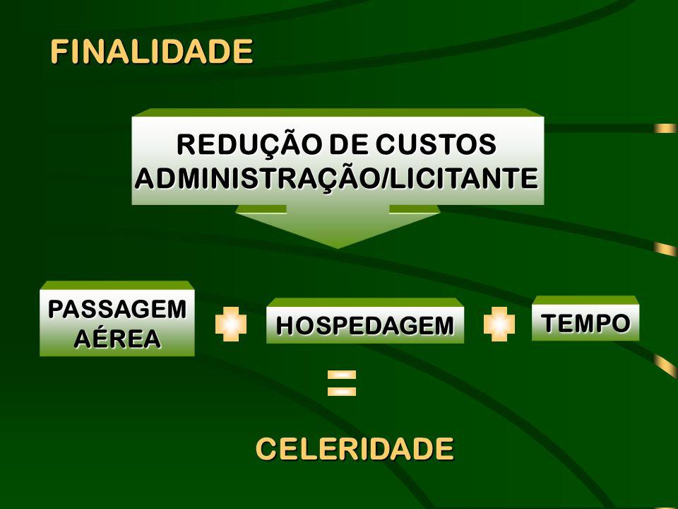 ADMINISTRAÇÃO/LICITANTE