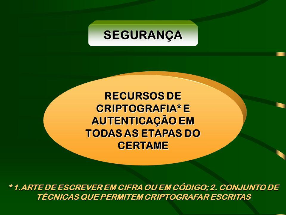 RECURSOS DE CRIPTOGRAFIA* E AUTENTICAÇÃO EM TODAS AS ETAPAS DO CERTAME