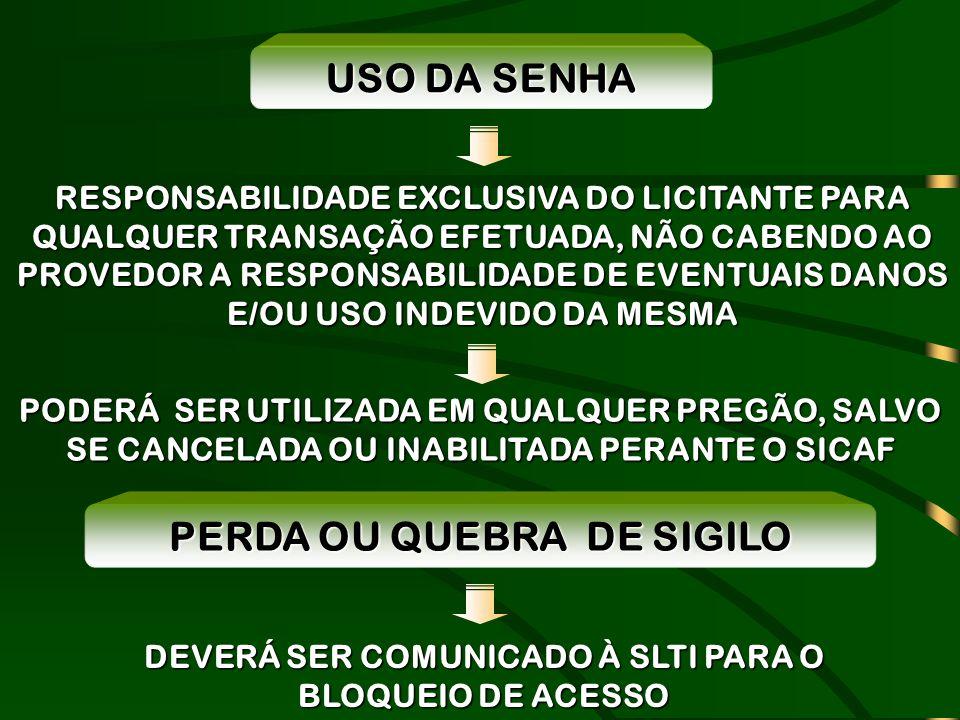 USO DA SENHA PERDA OU QUEBRA DE SIGILO