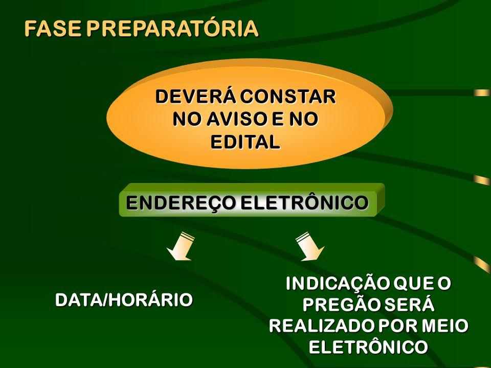 FASE PREPARATÓRIA DEVERÁ CONSTAR NO AVISO E NO EDITAL