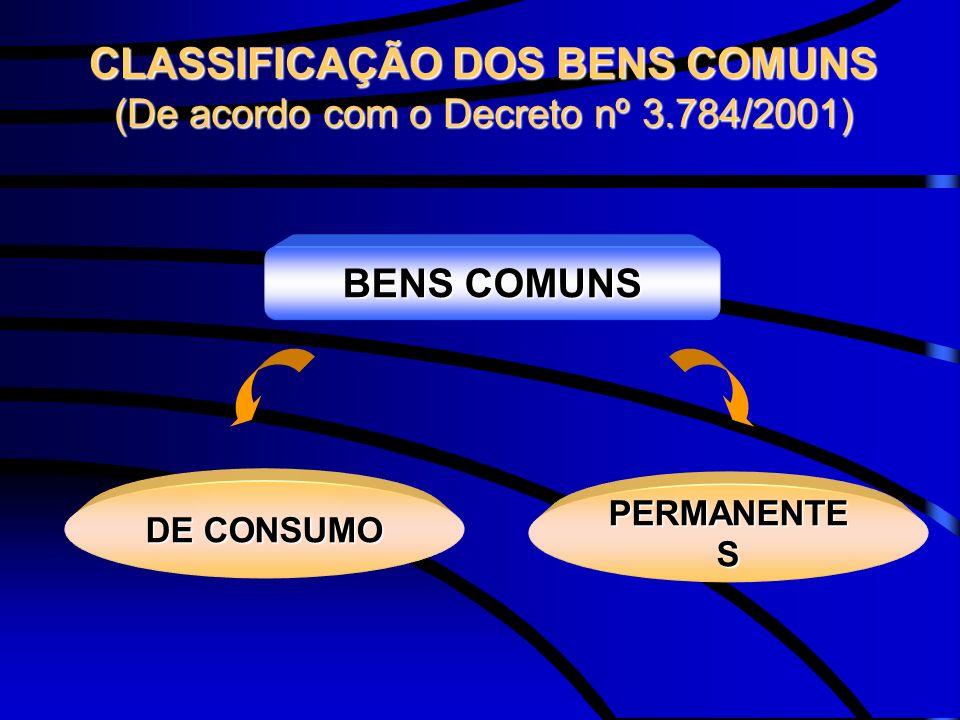 CLASSIFICAÇÃO DOS BENS COMUNS