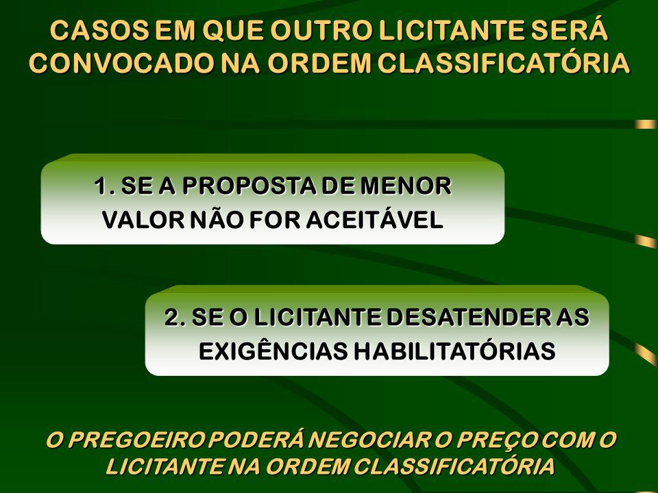 CASOS EM QUE OUTRO LICITANTE SERÁ CONVOCADO NA ORDEM CLASSIFICATÓRIA