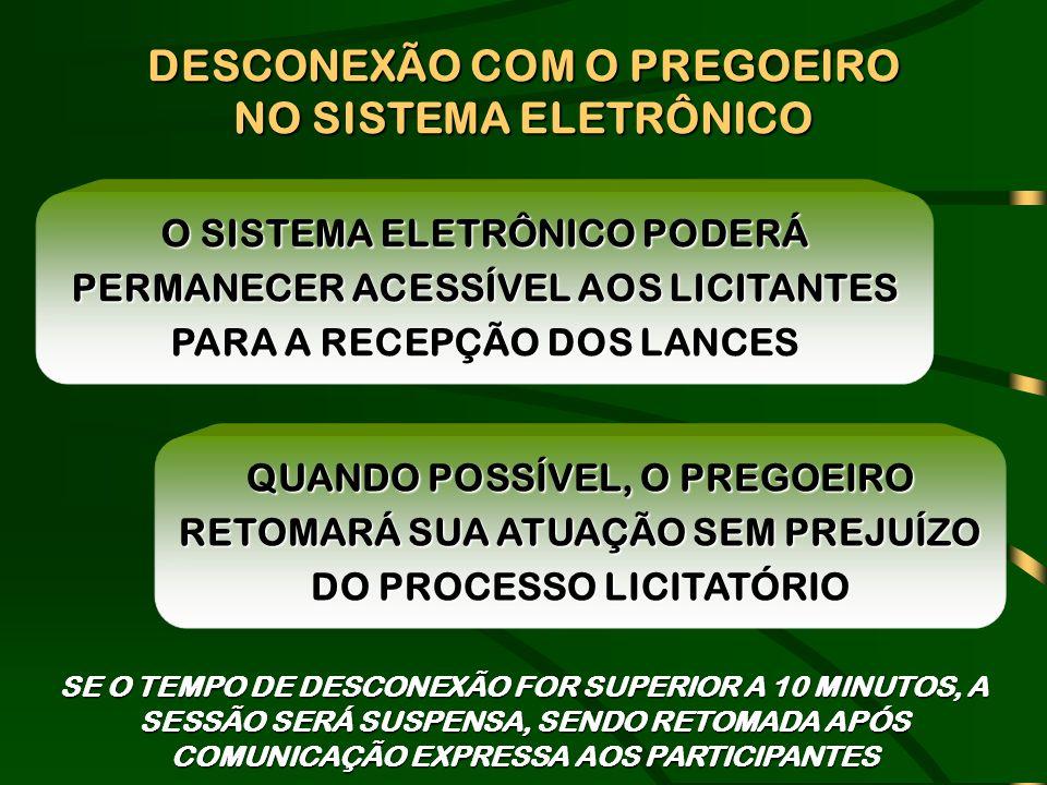 DESCONEXÃO COM O PREGOEIRO NO SISTEMA ELETRÔNICO