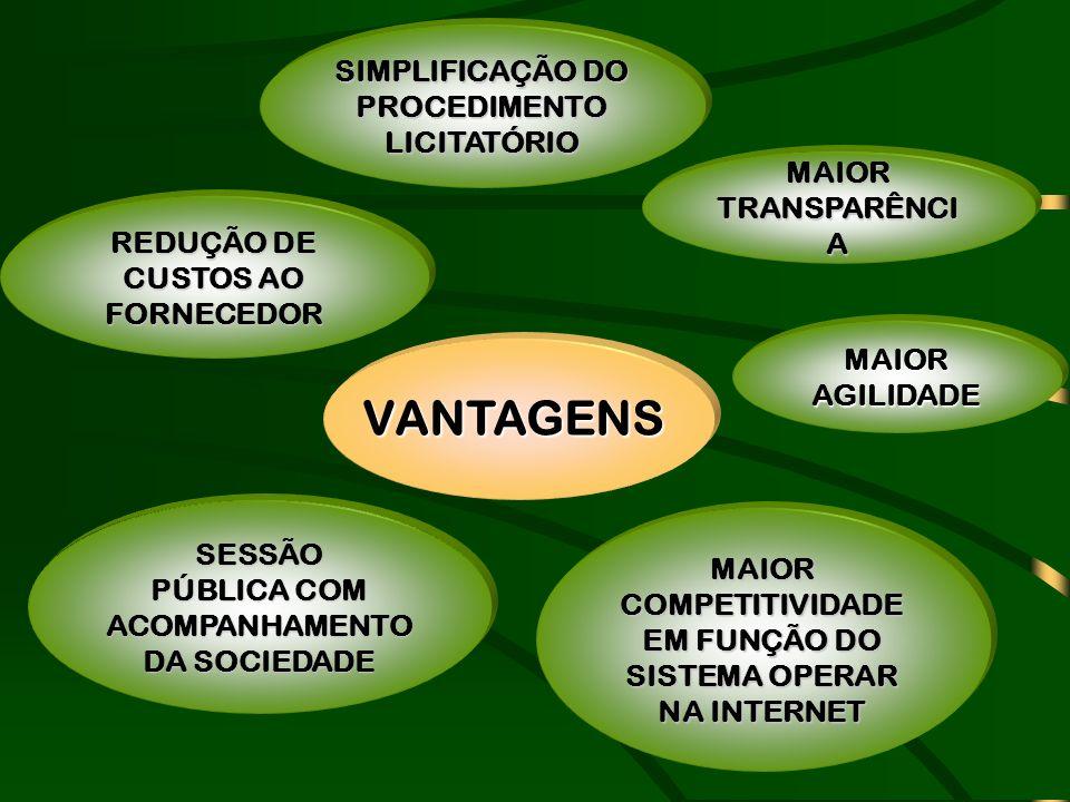 VANTAGENS SIMPLIFICAÇÃO DO PROCEDIMENTO LICITATÓRIO