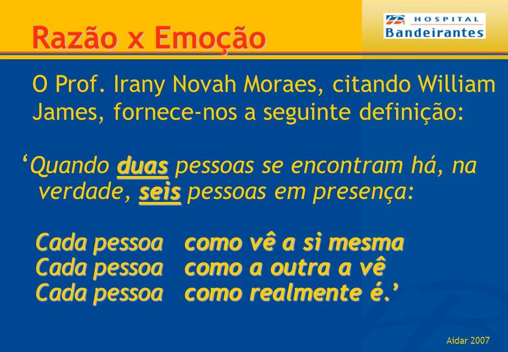 Razão x Emoção O Prof. Irany Novah Moraes, citando William James, fornece-nos a seguinte definição:
