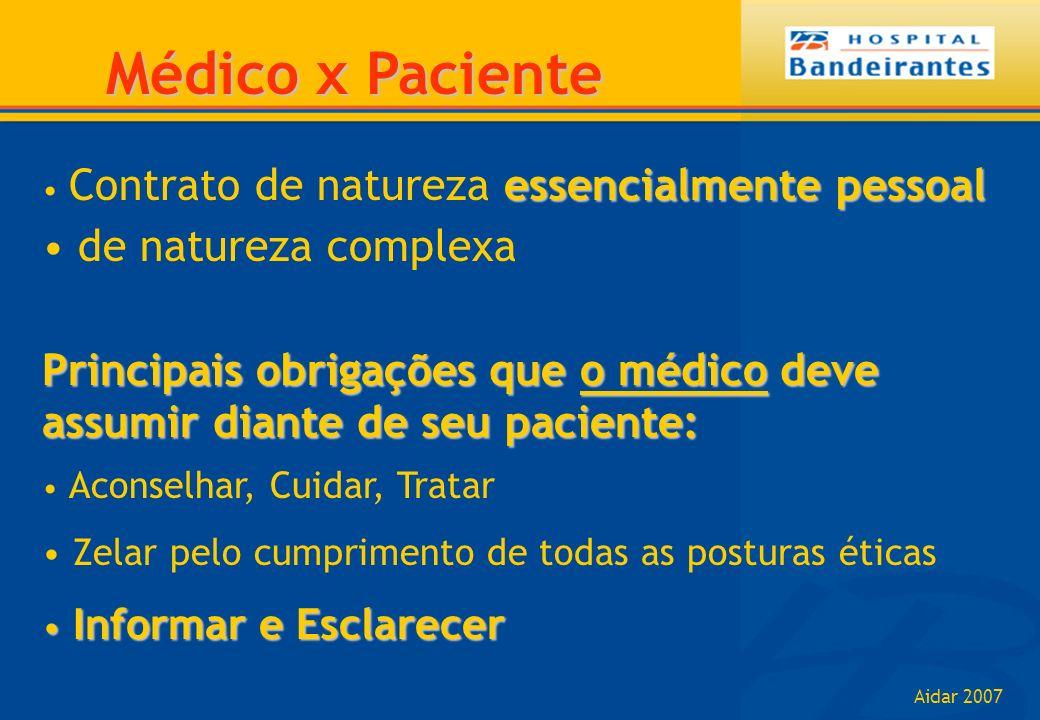Médico x Paciente de natureza complexa