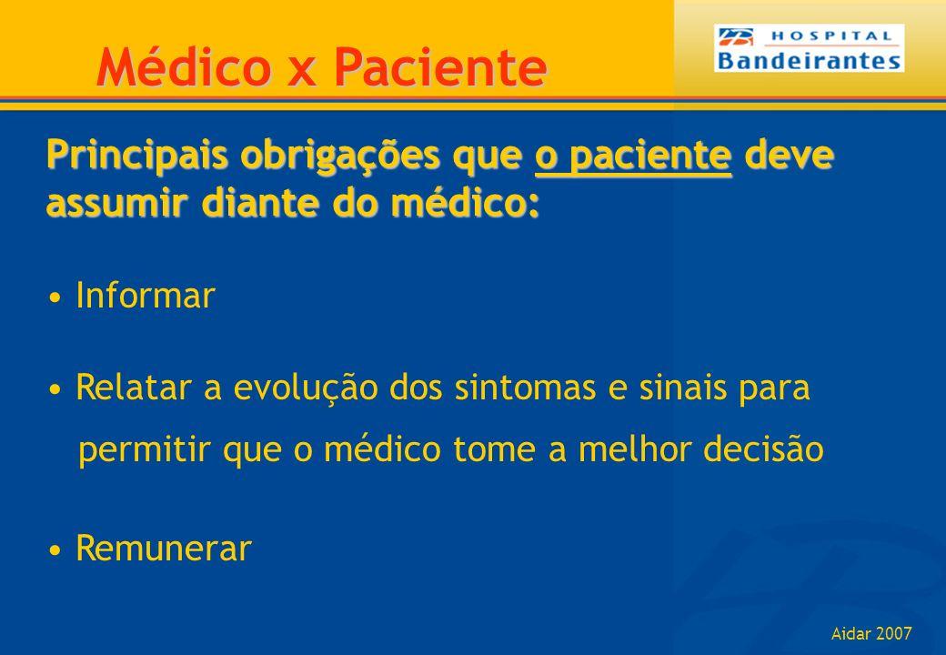 Médico x Paciente Principais obrigações que o paciente deve assumir diante do médico: Informar. Relatar a evolução dos sintomas e sinais para.