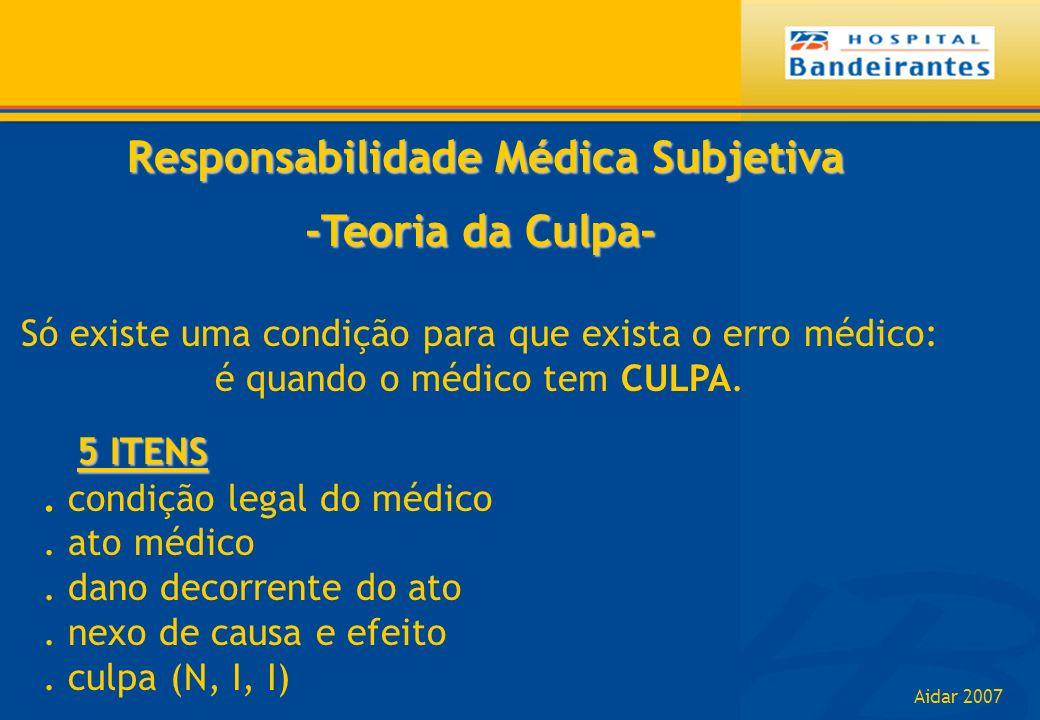 Responsabilidade Médica Subjetiva