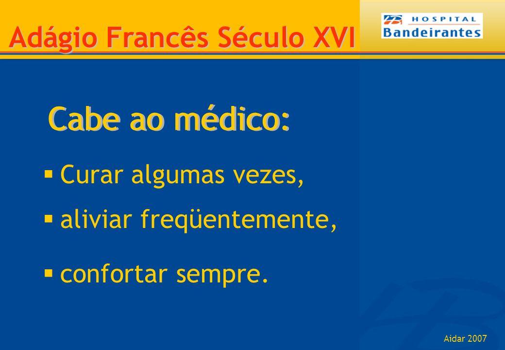 Cabe ao médico: Adágio Francês Século XVI Curar algumas vezes,