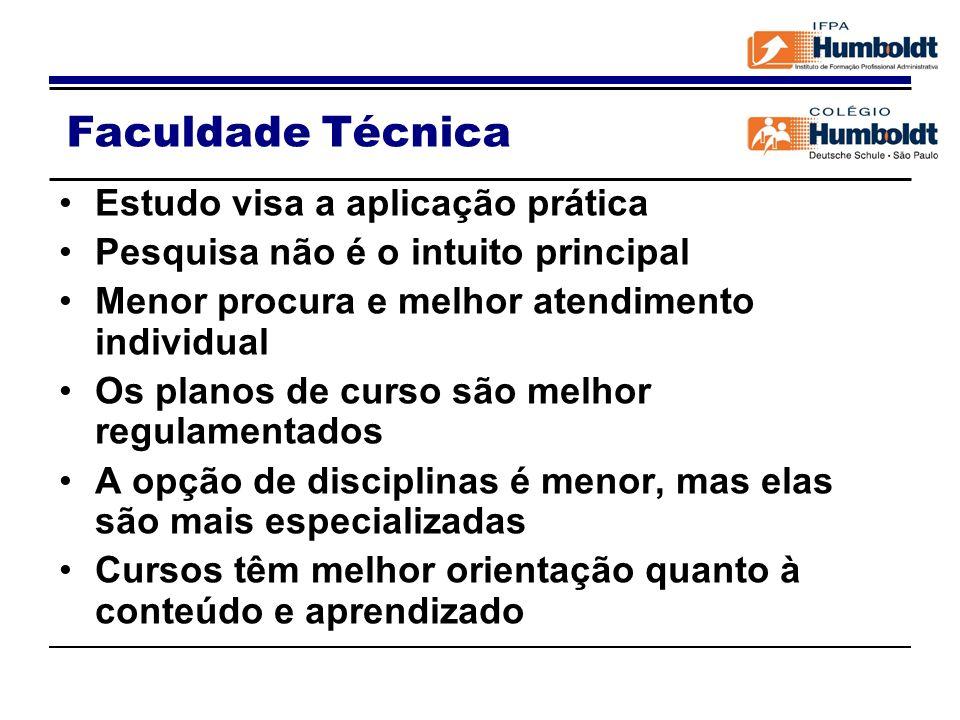 Faculdade Técnica Estudo visa a aplicação prática
