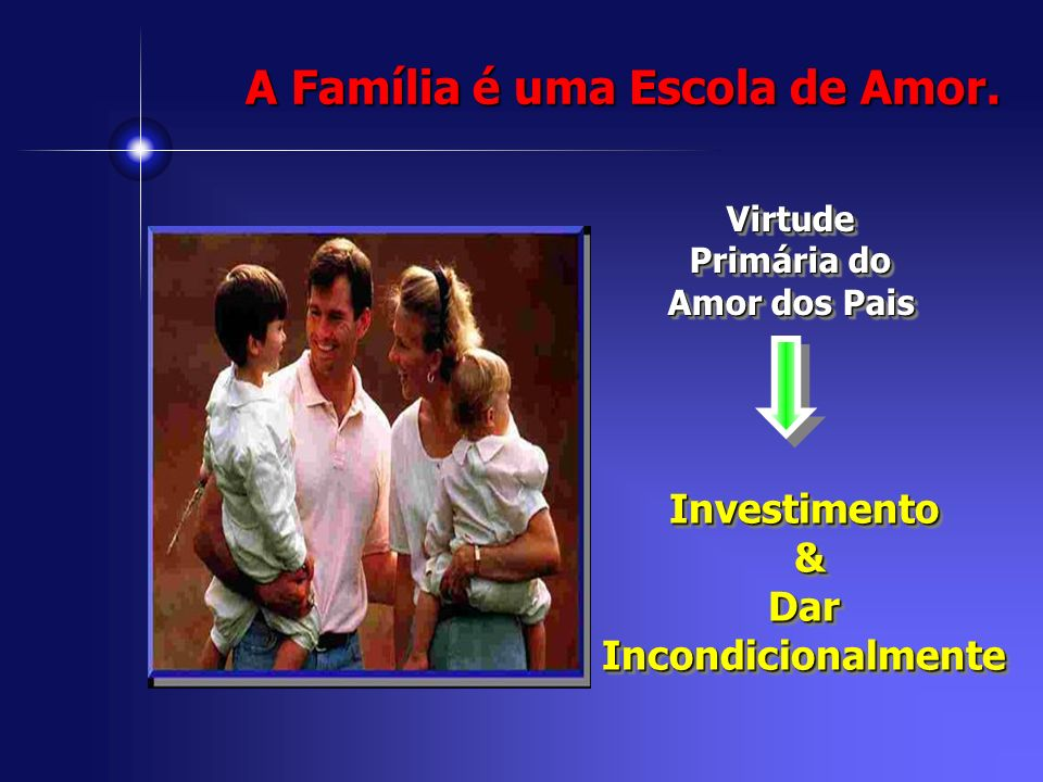 Virtude Primária do Amor dos Pais