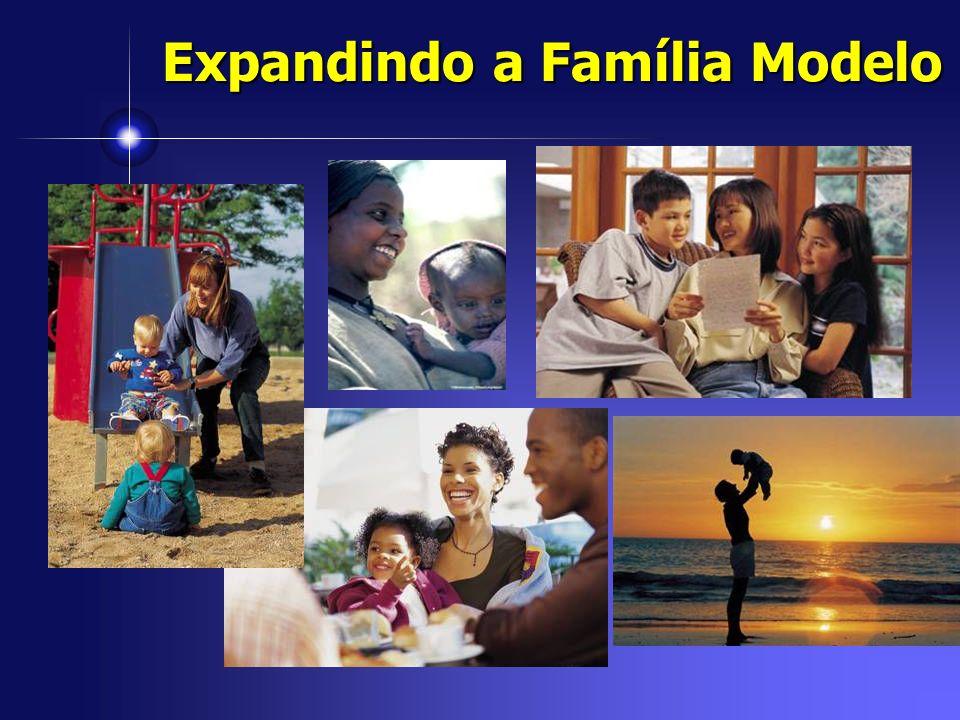 Expandindo a Família Modelo