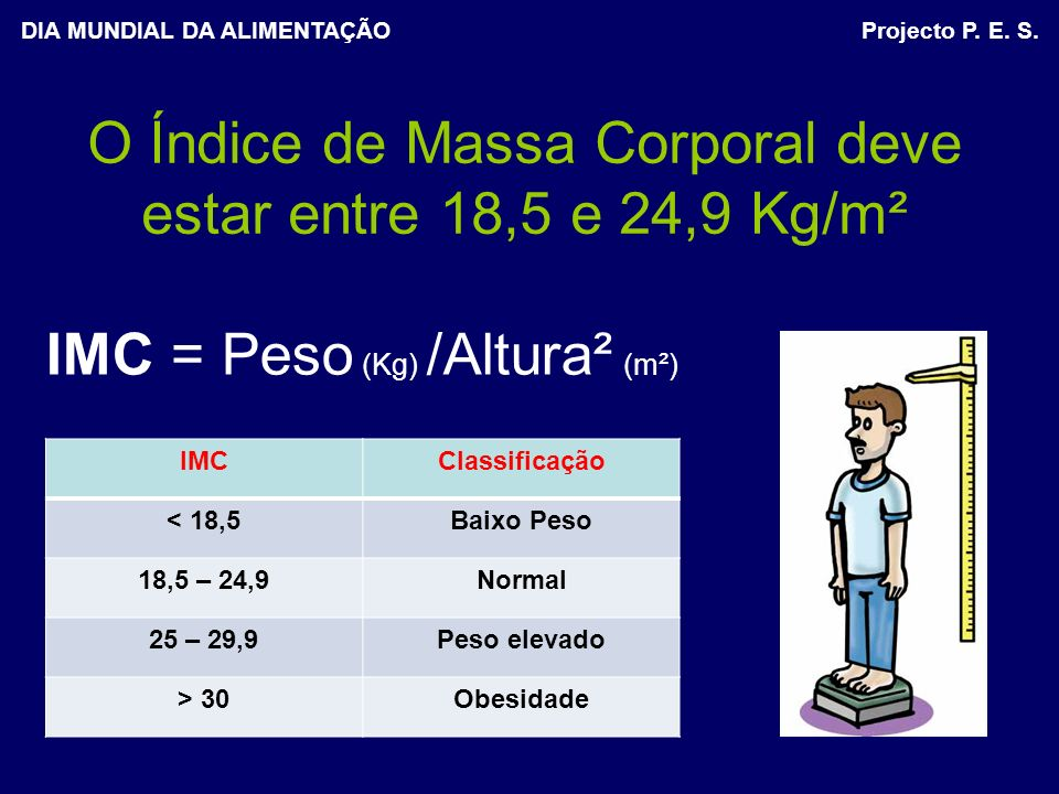 O Índice de Massa Corporal deve estar entre 18,5 e 24,9 Kg/m²