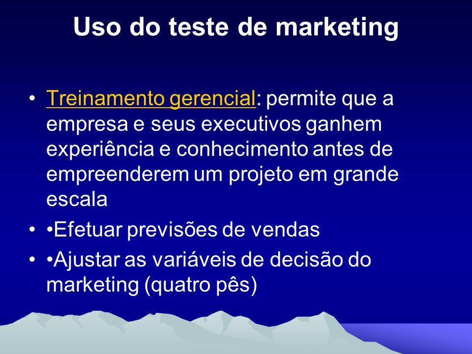 Uso do teste de marketing