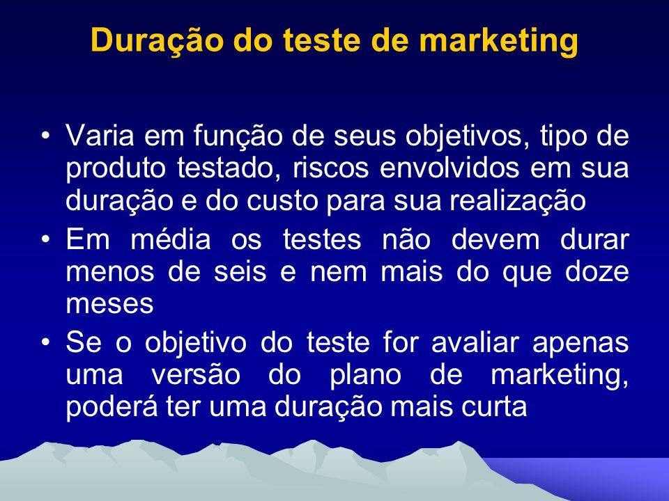 Duração do teste de marketing