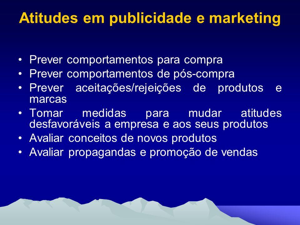 Atitudes em publicidade e marketing