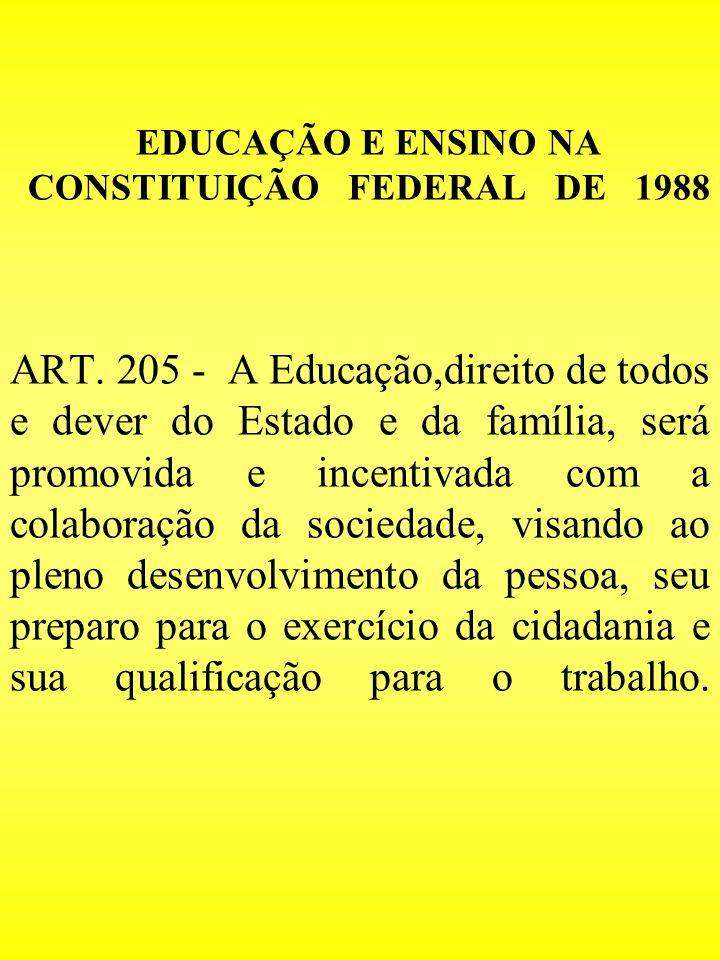 EDUCAÇÃO E ENSINO NA. CONSTITUIÇÃO FEDERAL DE 1988 ART