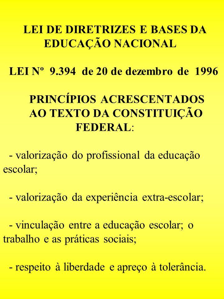 LEI DE DIRETRIZES E BASES DA EDUCAÇÃO NACIONAL LEI Nº 9