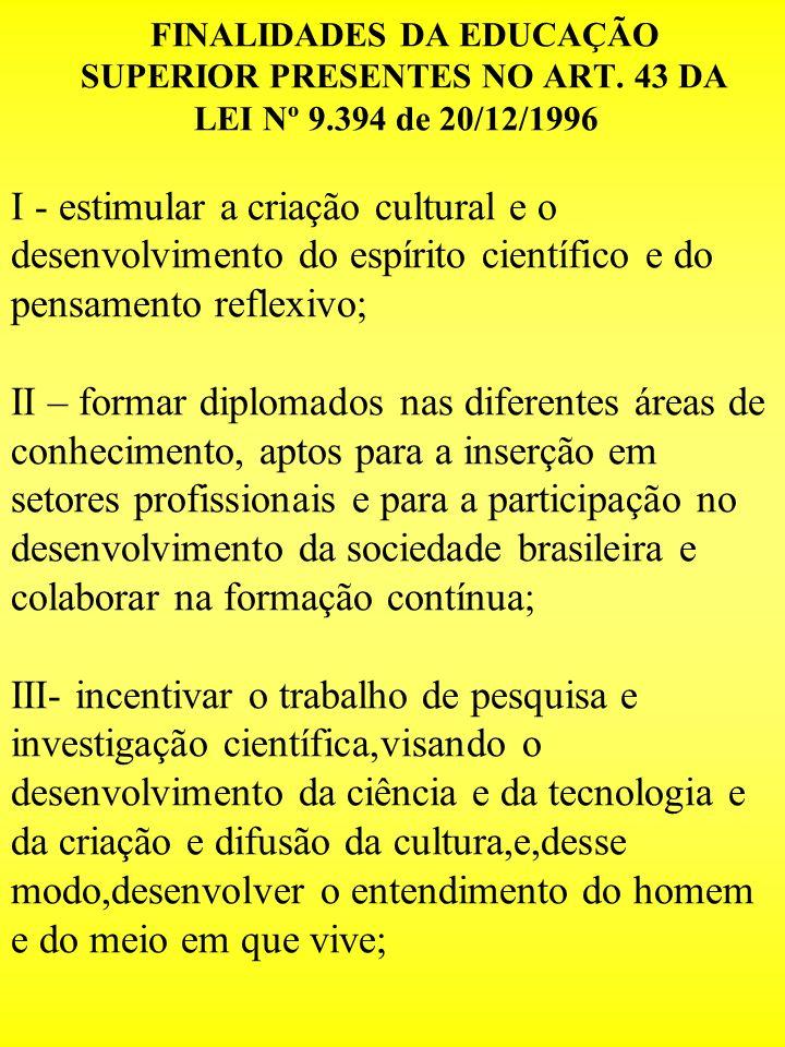 FINALIDADES DA EDUCAÇÃO SUPERIOR PRESENTES NO ART. 43 DA LEI Nº 9