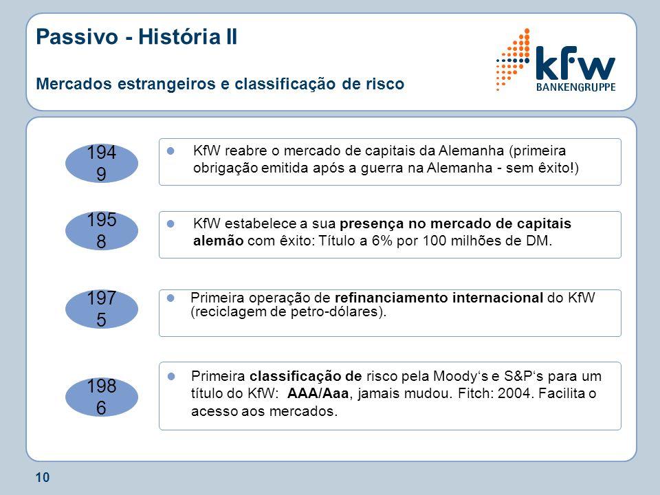 Passivo - História II Mercados estrangeiros e classificação de risco