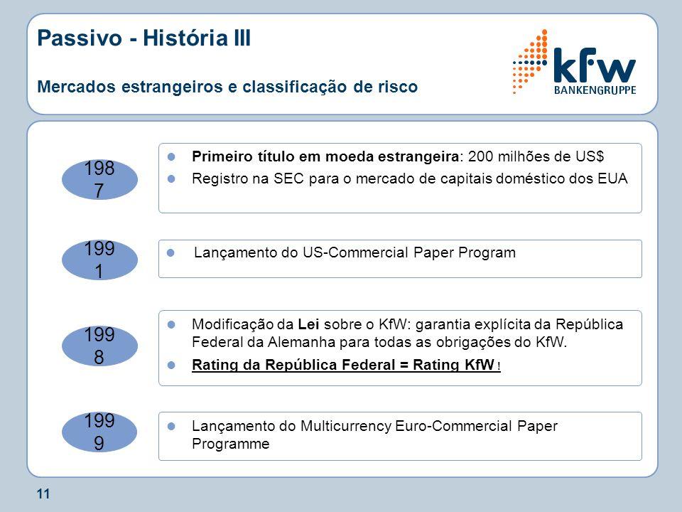 Passivo - História III Mercados estrangeiros e classificação de risco