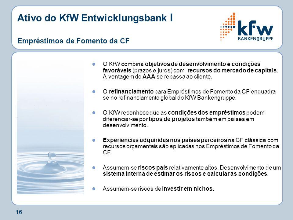 Ativo do KfW Entwicklungsbank I Empréstimos de Fomento da CF