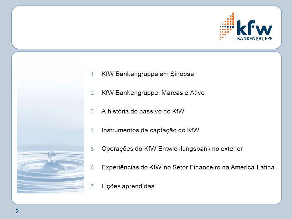 KfW Bankengruppe em Sinopse