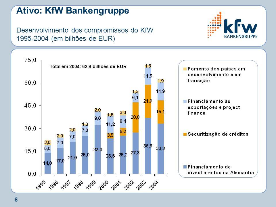 Total em 2004: 62,9 bilhões de EUR