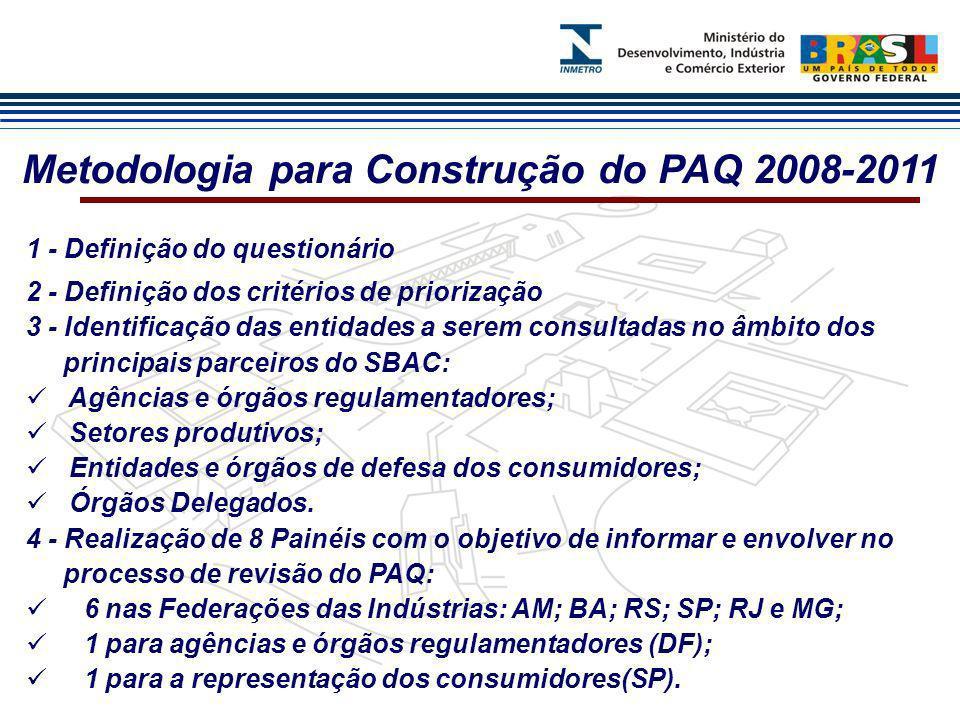 Metodologia para Construção do PAQ 2008-2011