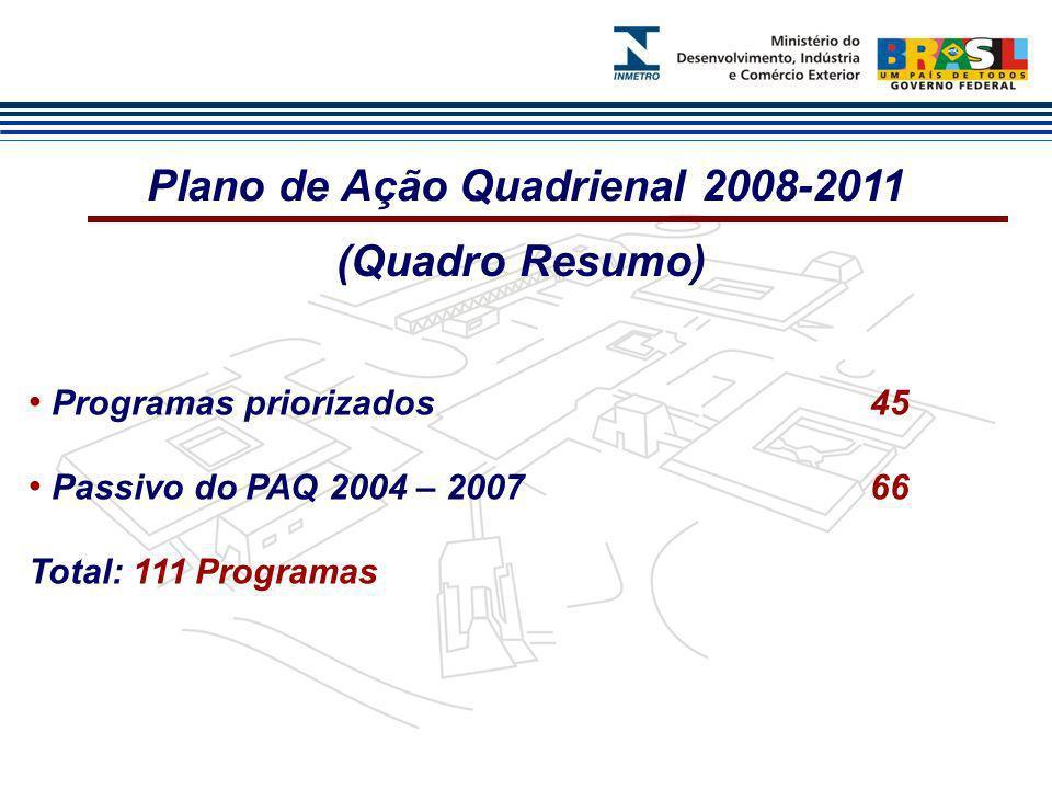 Plano de Ação Quadrienal 2008-2011