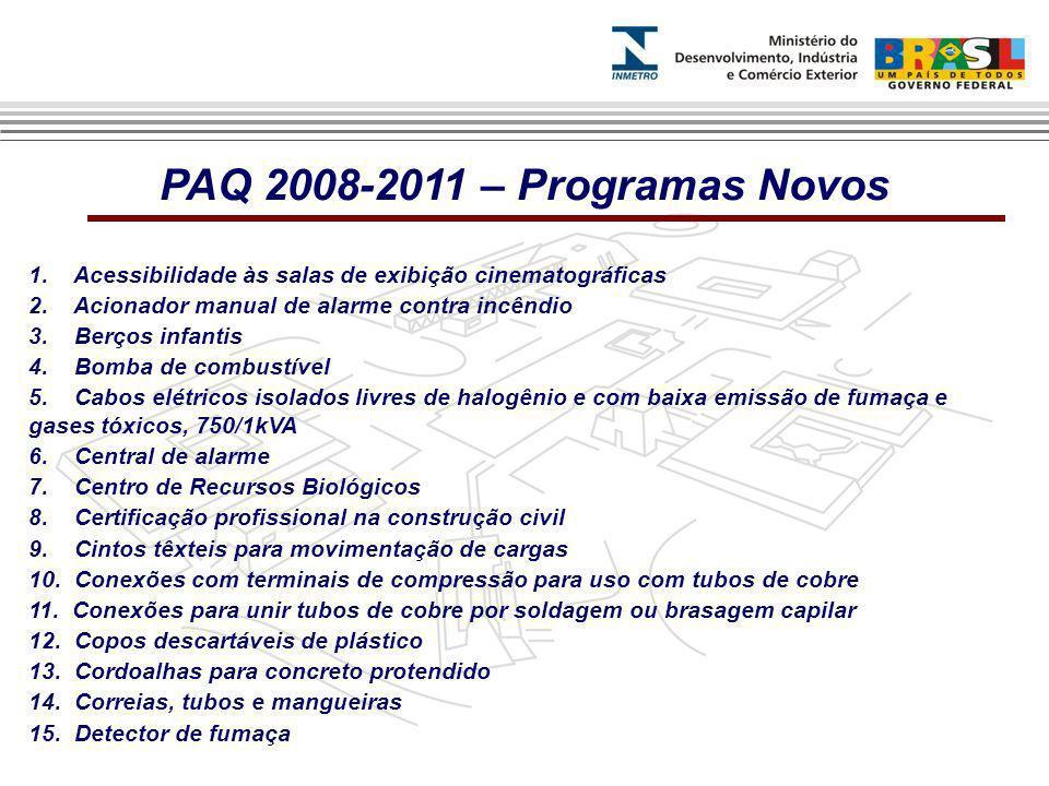 PAQ 2008-2011 – Programas Novos 1. Acessibilidade às salas de exibição cinematográficas. 2. Acionador manual de alarme contra incêndio.