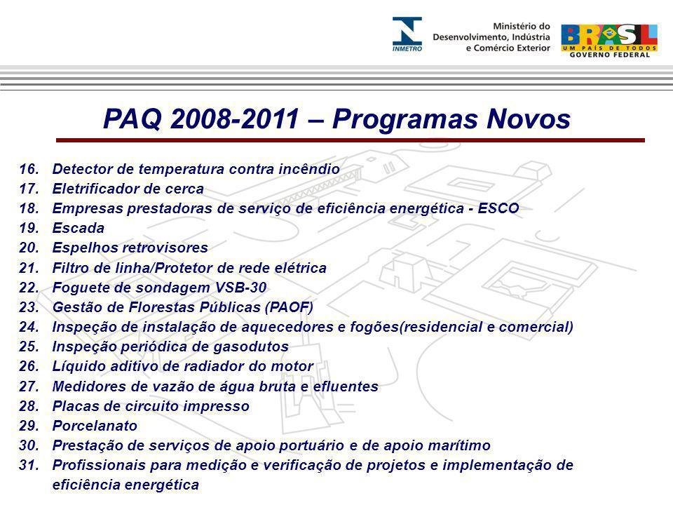 PAQ 2008-2011 – Programas Novos 16. Detector de temperatura contra incêndio. 17. Eletrificador de cerca.
