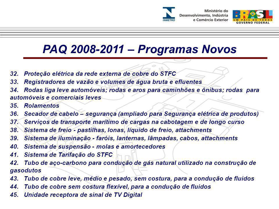 PAQ 2008-2011 – Programas Novos 32. Proteção elétrica da rede externa de cobre do STFC.