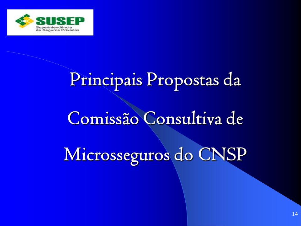 Principais Propostas da Comissão Consultiva de Microsseguros do CNSP