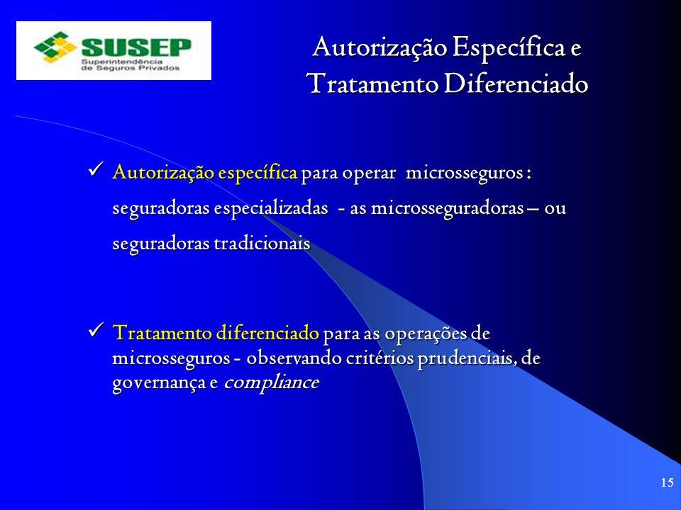 Autorização Específica e Tratamento Diferenciado