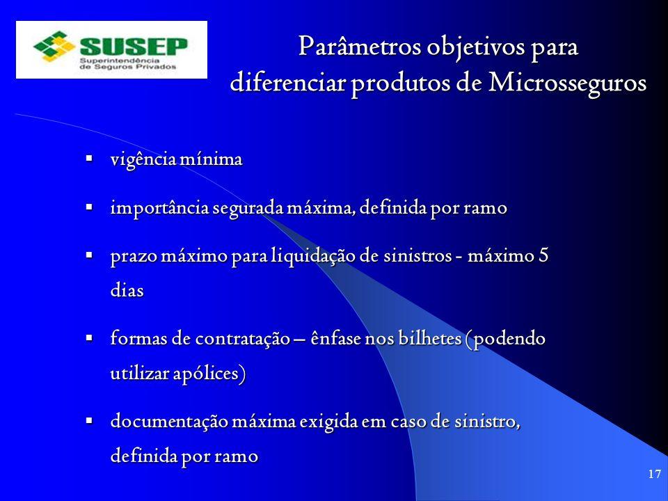 Parâmetros objetivos para diferenciar produtos de Microsseguros
